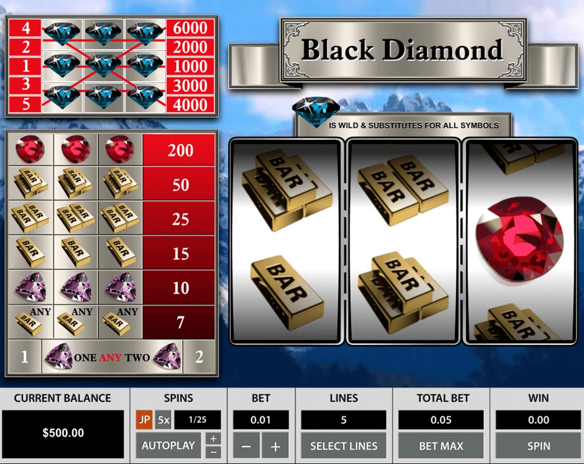 black diamond 3 reels pragmatic