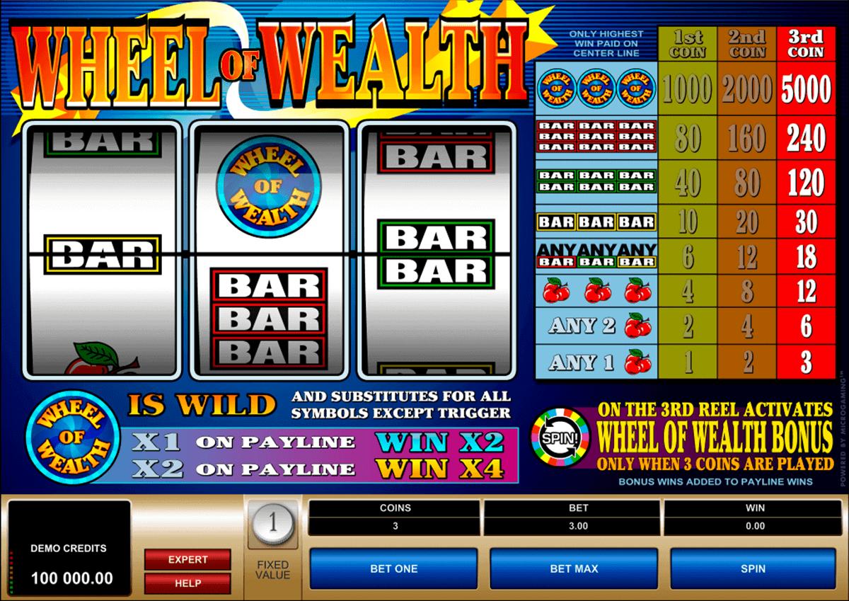 wheel of wealth microgaming spelautomat