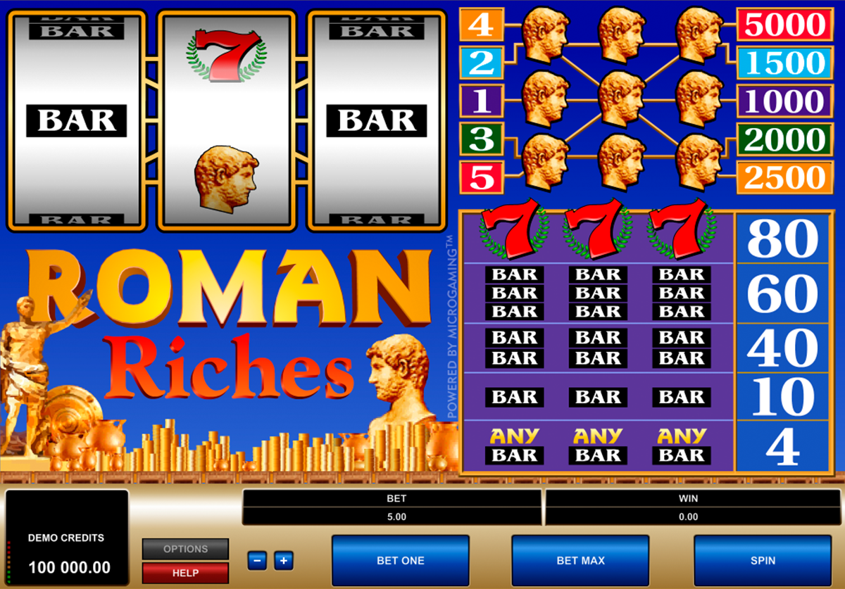 roman riches microgaming